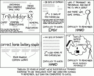 XKCD Comic Password strength